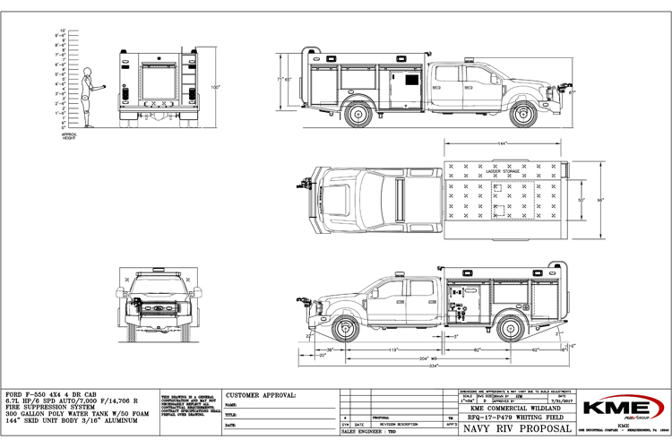 United States Navy Rapid Intervention Vehicles